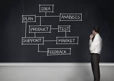 Elegancki biznesmen patrzeje chalkboard Obraz Stock