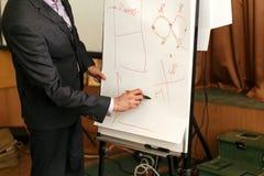 Elegancki głośnikowy wykładowca rysuje pieniężne mapy przy białą deską obraz royalty free