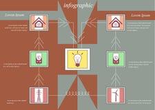 Elektriciteit in huizen Royalty-vrije Stock Foto's