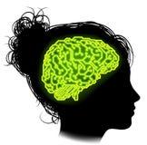 Elektrischer Stromkreis Brain Woman Concept stock abbildung