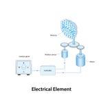 Elektrisches Element Lizenzfreie Stockfotos