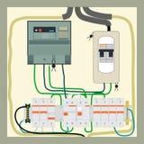 Elektrisches Schild Stockbilder