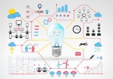 Elektrisk lightbulbidé med blåa röda infographic symboler och grafer omkring Fotografering för Bildbyråer