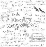 Elektrisk magnetisk lagteori för elektromagnetism och fysikmathem Arkivfoton