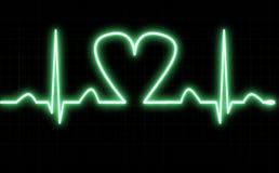 Elektro cardiogram Royalty-vrije Stock Afbeeldingen