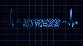 Elektrokardiogram z stresu słowem Obrazy Stock