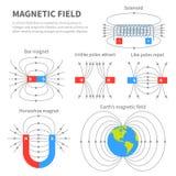Elektromagnetiskt fält och magnetisk styrka Polara magnetintriger Bildande affisch för magnetismfysikvektor vektor illustrationer