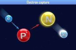 Elektroneneinfang Lizenzfreies Stockfoto