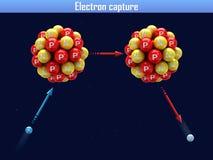 Elektroneneinfang Lizenzfreie Stockbilder