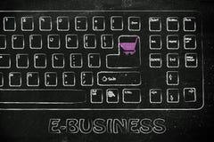 Elektronische handel en online aankopen: toetsenbord met boodschappenwagentje  Stock Afbeeldingen