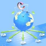 Elektronische handelconcepten Stock Afbeeldingen