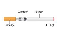 Elektronische sigaret stock illustratie