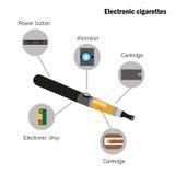 Elektronische sigaret Vectorillustratie Stock Foto