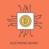 elektronische geldüberweisung