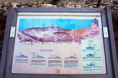 Elektronisk handbok för turister i observationsstället nära den Teide vulkan royaltyfria foton