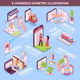 Elektronisk kommers isometriska Infographics stock illustrationer
