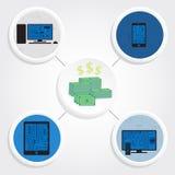 Elektronisk utrustning och pengar Arkivbild