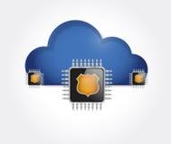 elektroniska chiper och beräknande illustration för moln Royaltyfria Foton