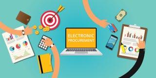 Elektroniskt anskaffningbegrepp stock illustrationer