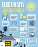 Elektryczność infographic set ilustracji