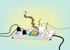 Elektryczny standardu bezpieczeństwa pojęcie Wybuchać Elektrycznego sznur Editable klamerki sztuka ilustracji