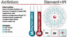 Element of Actinium Stock Photo