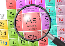 Element of Arsenic with magnifying glass Stock Image