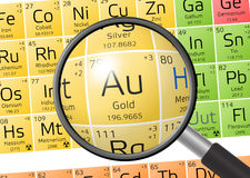 Element of Aurum or Gold with magnifying glass Stock Photo