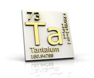 element bildar tantalum för den periodiska tabellen royaltyfri illustrationer