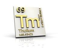 element bildar thulium för periodisk tabell royaltyfri illustrationer