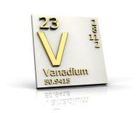 element bildar vanadium för den periodiska tabellen vektor illustrationer