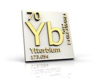 element bildar ytterbium för den periodiska tabellen vektor illustrationer