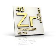 element bildar zirconium för den periodiska tabellen vektor illustrationer