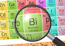 Element of Bismuth with magnifying glass Royalty Free Stock Photo