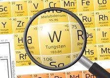 Element des Wolframs oder des Wolframs mit Lupe lizenzfreie abbildung