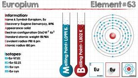Element of Euopium Stock Image