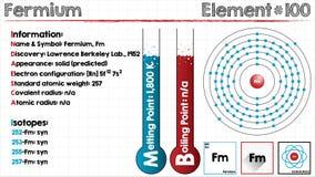 Element of Fermium Stock Photo