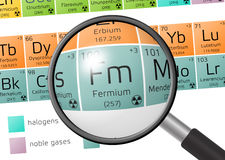 Element of Fermium with magnifying glass. Fermium from Periodic Table of the Elements with magnifying glass Royalty Free Stock Photos