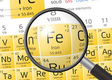 Element of Ferrum or Iron with magnifying glass Stock Image