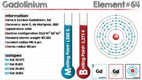 Element of Gadolinium. Large and detailed infographic of the element of Gadolinium Royalty Free Stock Photos