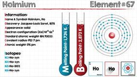 Element of Holmium Stock Images