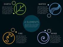 Element-Logozeichen der Natur 4 Wasser, Feuer, Erde, Luft Auf dunklem Hintergrund Stockfotografie