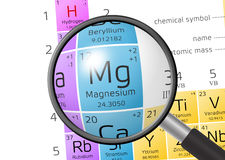 Element of Magnesium with magnifying glass Stock Images
