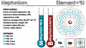 Element of Neptunium. Large and detailed infographic of the element of Neptunium Royalty Free Stock Photography