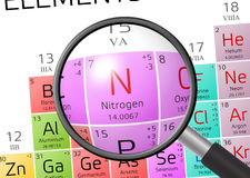 Element of Nitrogen with magnifying glass Stock Images