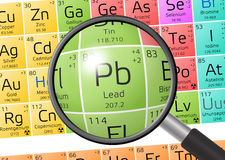 Element of Plumbum or Lead with magnifying glass Stock Images