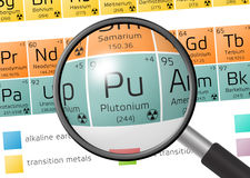 Element of Plutonium with magnifying glass Stock Photos
