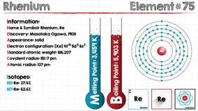 Element of Rhenium Royalty Free Stock Image