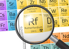 Element of Rutherfordium with magnifying glass Royalty Free Stock Images