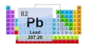 Periodic Table 82 Lead